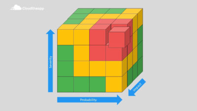 3D Risk Matrix